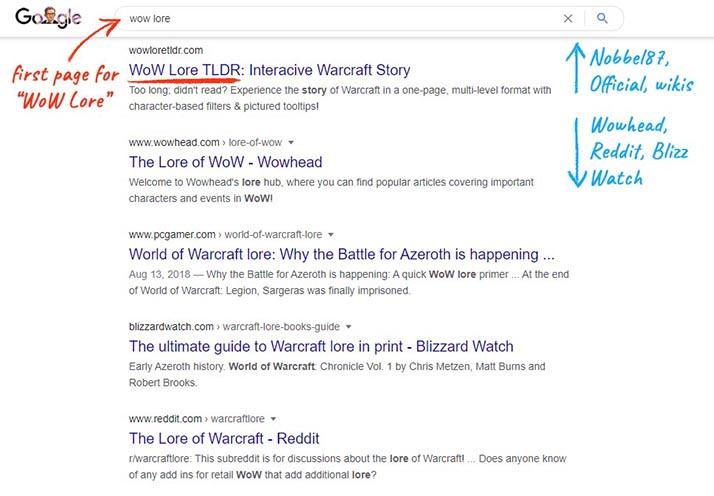 WoW Lore TLDR Google rank